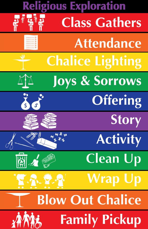 UU RE classroom schedule poster